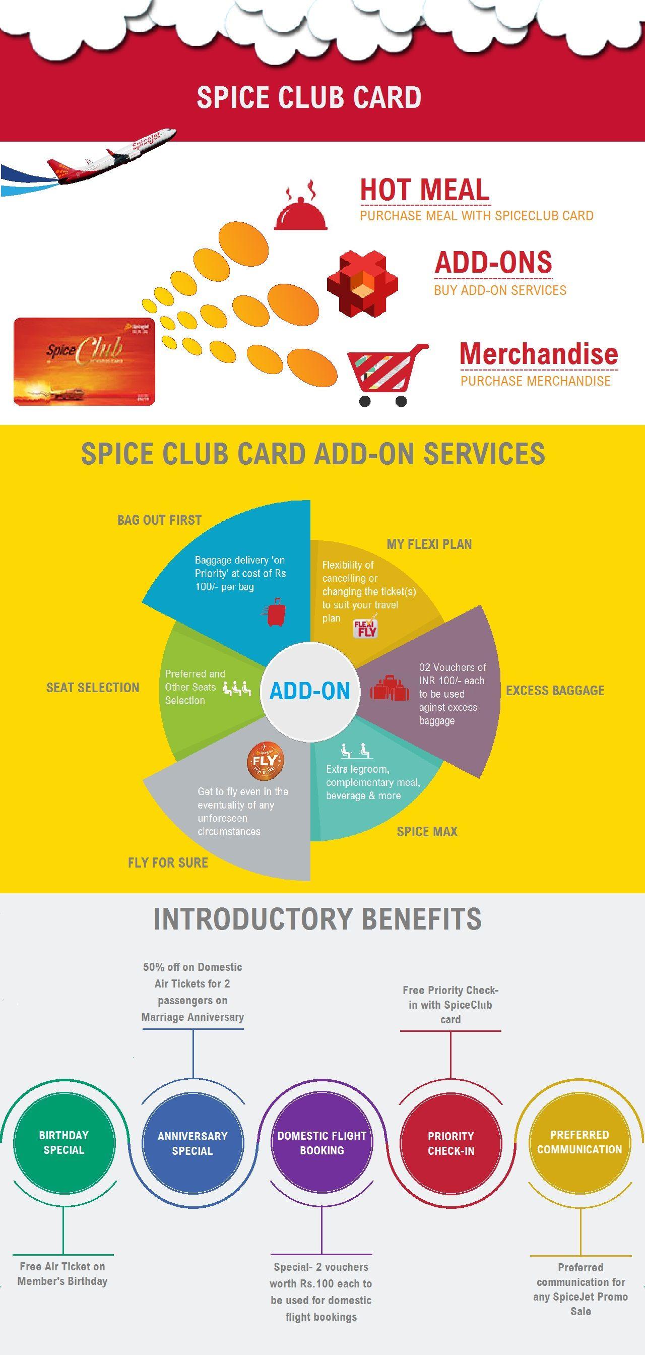 Spice Club Card